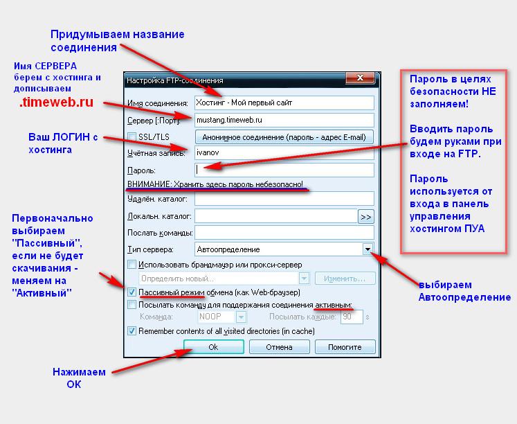 FTP Rezervnaya kopiya failov