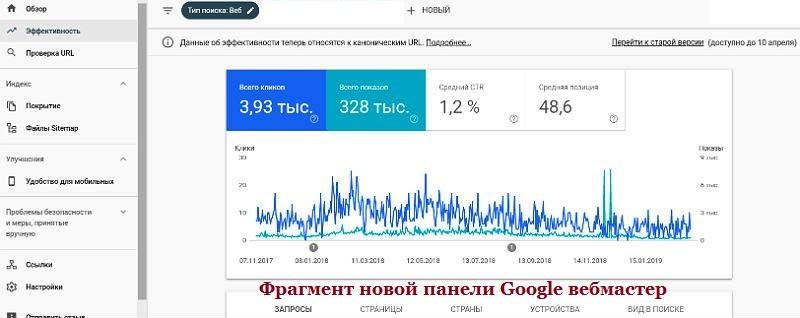 novaya-panel-google-vebmaster