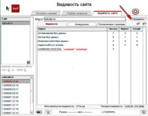 Видимость сайта - Sait-auditor