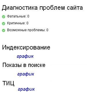 Общая информация Вебмастер.Яндекс