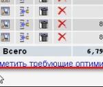 Оптимизация таблиц базы данных