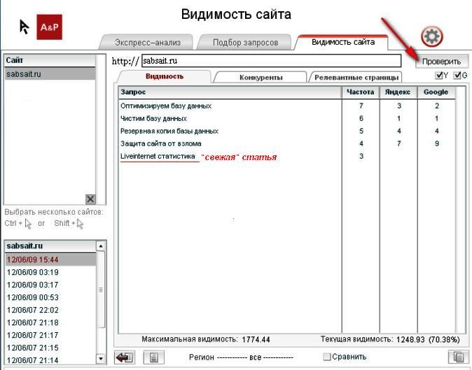 Sait-auditor. Видимость сайта