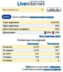 расширение LiveInternet для браузера