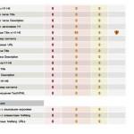 Отчет по анализу сайта в PDF - 3
