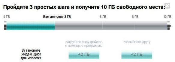 Яндекс.Диск - получить 10 Гб