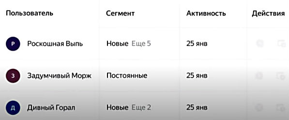 umnaia-clientskaia-baza-yandex-biznes