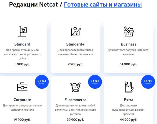 Redaktcii CMS NetCat