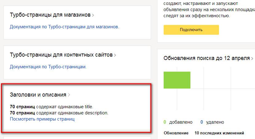 Svodnaia informatciia o kolichestve dubliruiushchikhsia title и description